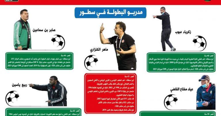 العدد الثاني من نشرية دورة اتحاد شمال افريقيا لكرة القدم تحت 20 عاما المؤهلة إلى نهائيات كأس الأمم الإفريقية 2021
