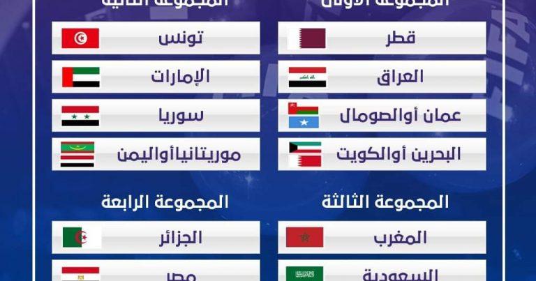 قرعة كأس العرب FIFA قطر 2021 :  تونس في المجموعة الثانية… المغرب في المجموعة الثالثة والجزائر ومصر في المجموعة الرابعة  المنتخب الليبي يجري مقابلة فاصلة ضد السودان